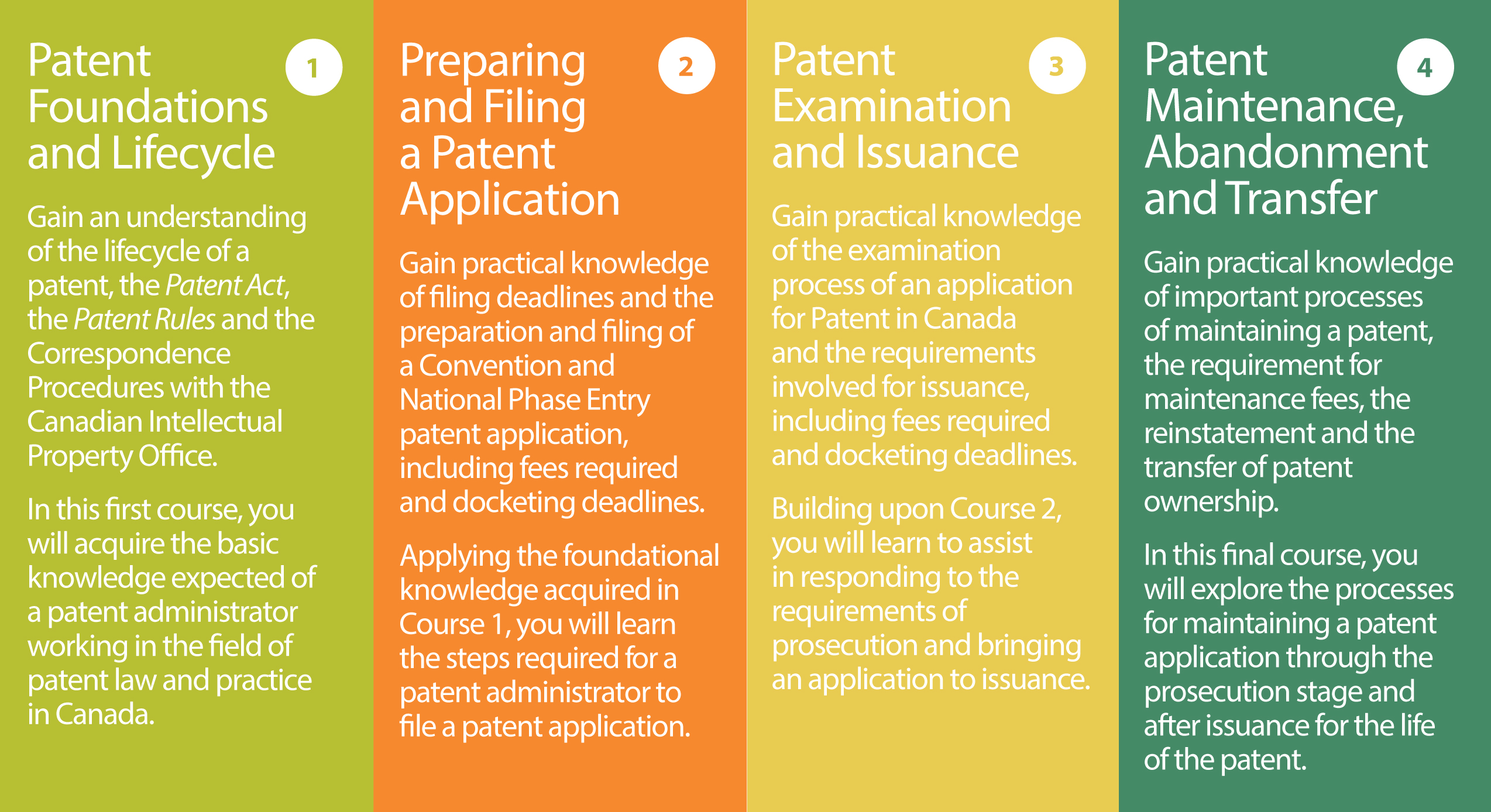 Patent Administrator Program
